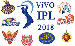 IPL 7 - 2014 Schedule and Predictions